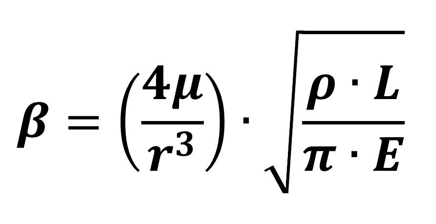 coeficiente absorción de un catéter