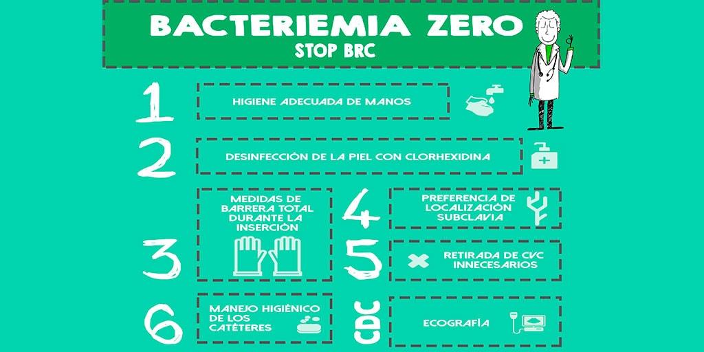 Prevención de la infección relacionada con el catéter central