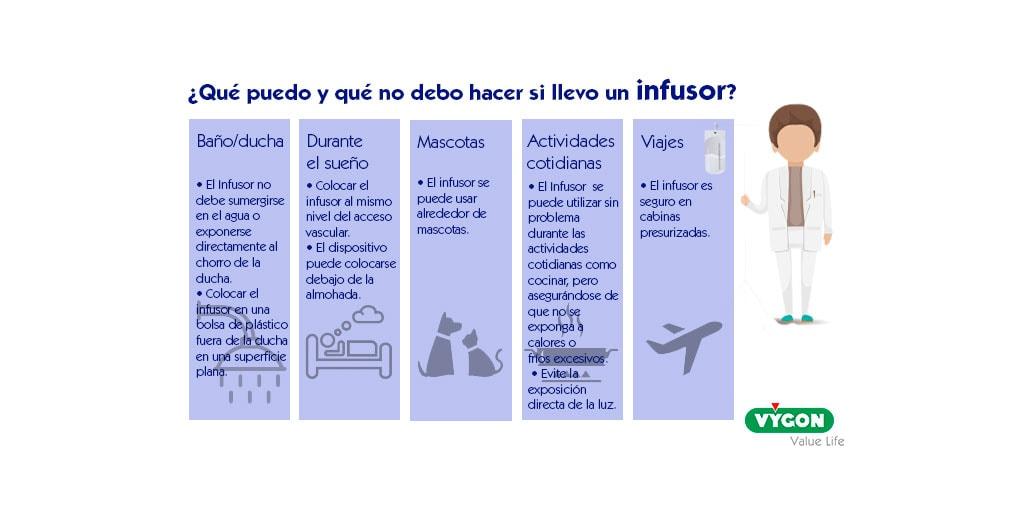 Infografía infusores