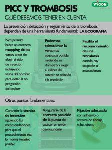 PICC y trombosis