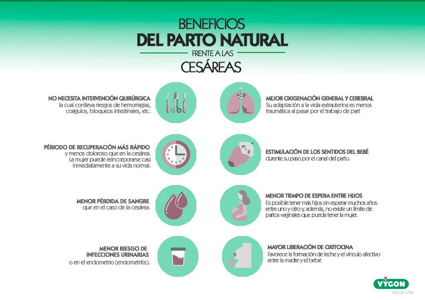 beneficios del parto natural