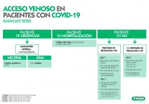 Acceso-vascular-en-COVID
