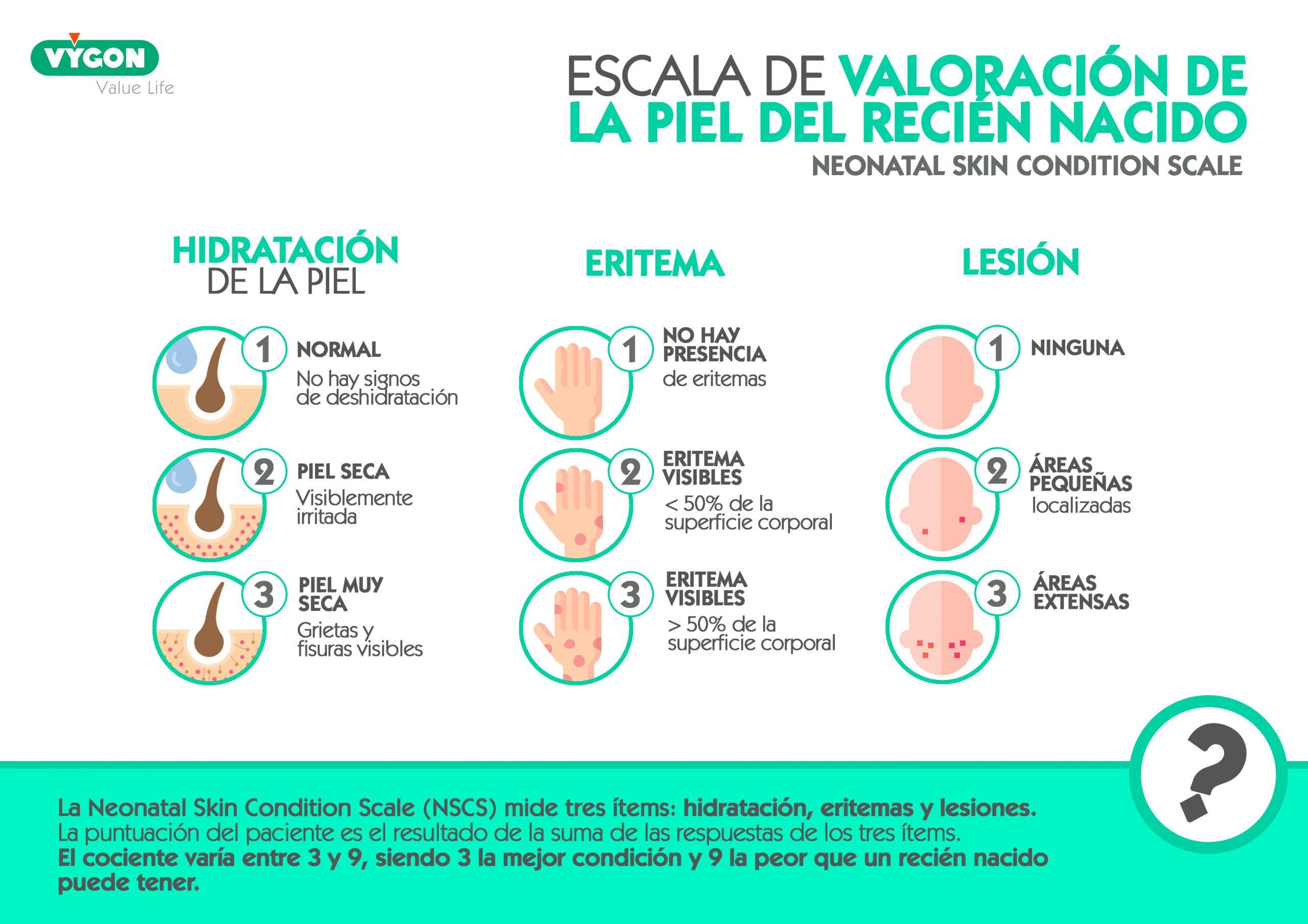 Escala valoración de piel (blog)