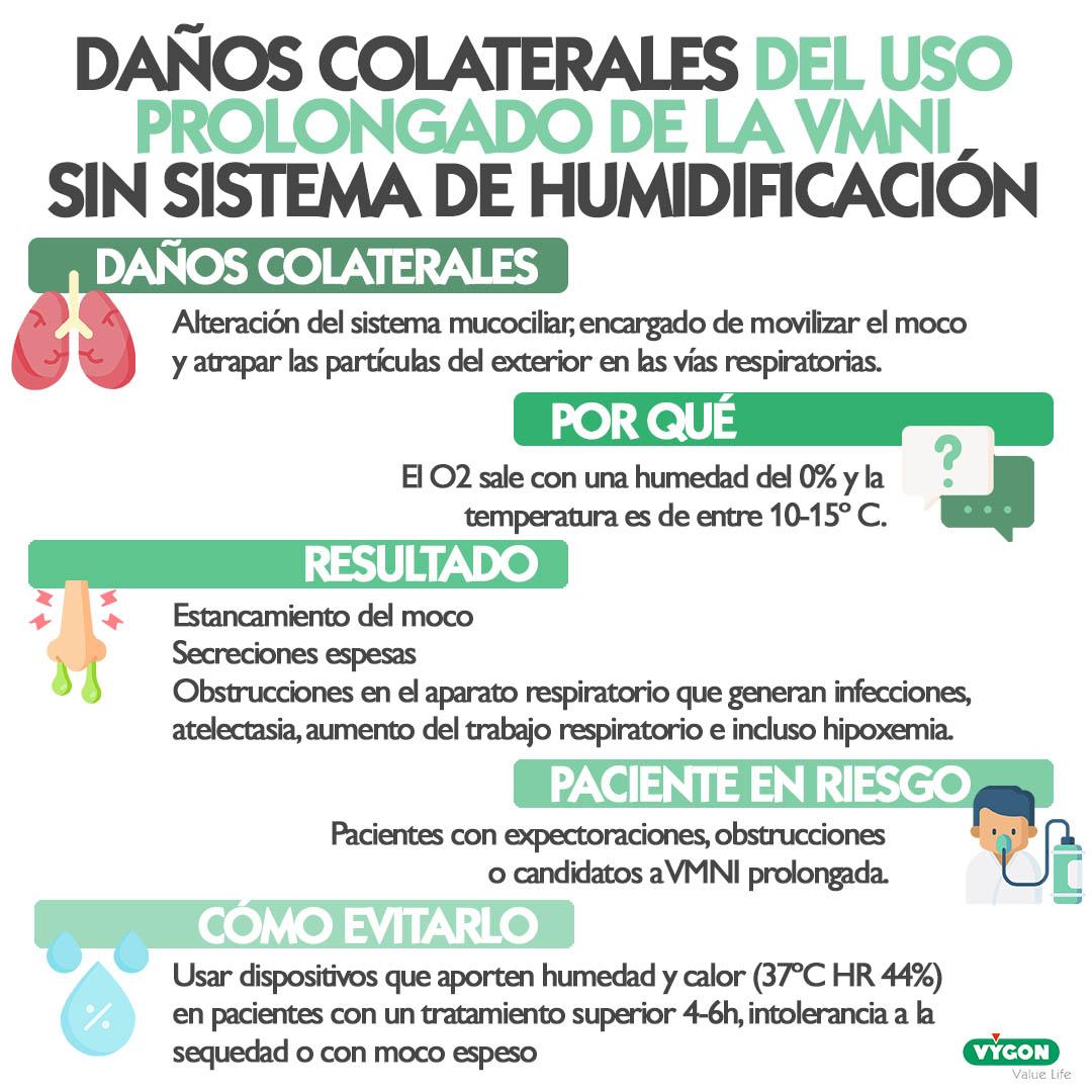 El papel de la humidificación activa en las terapias de ventilación mecánica no invasiva