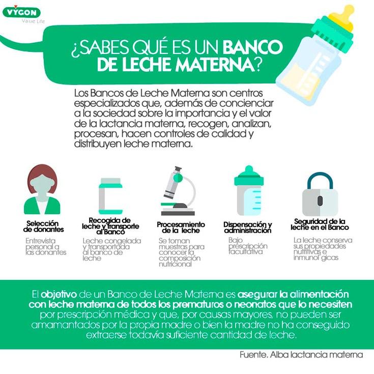 Banco-de-Leche