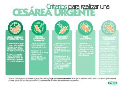 Criterios para realizar una cesárea urgente