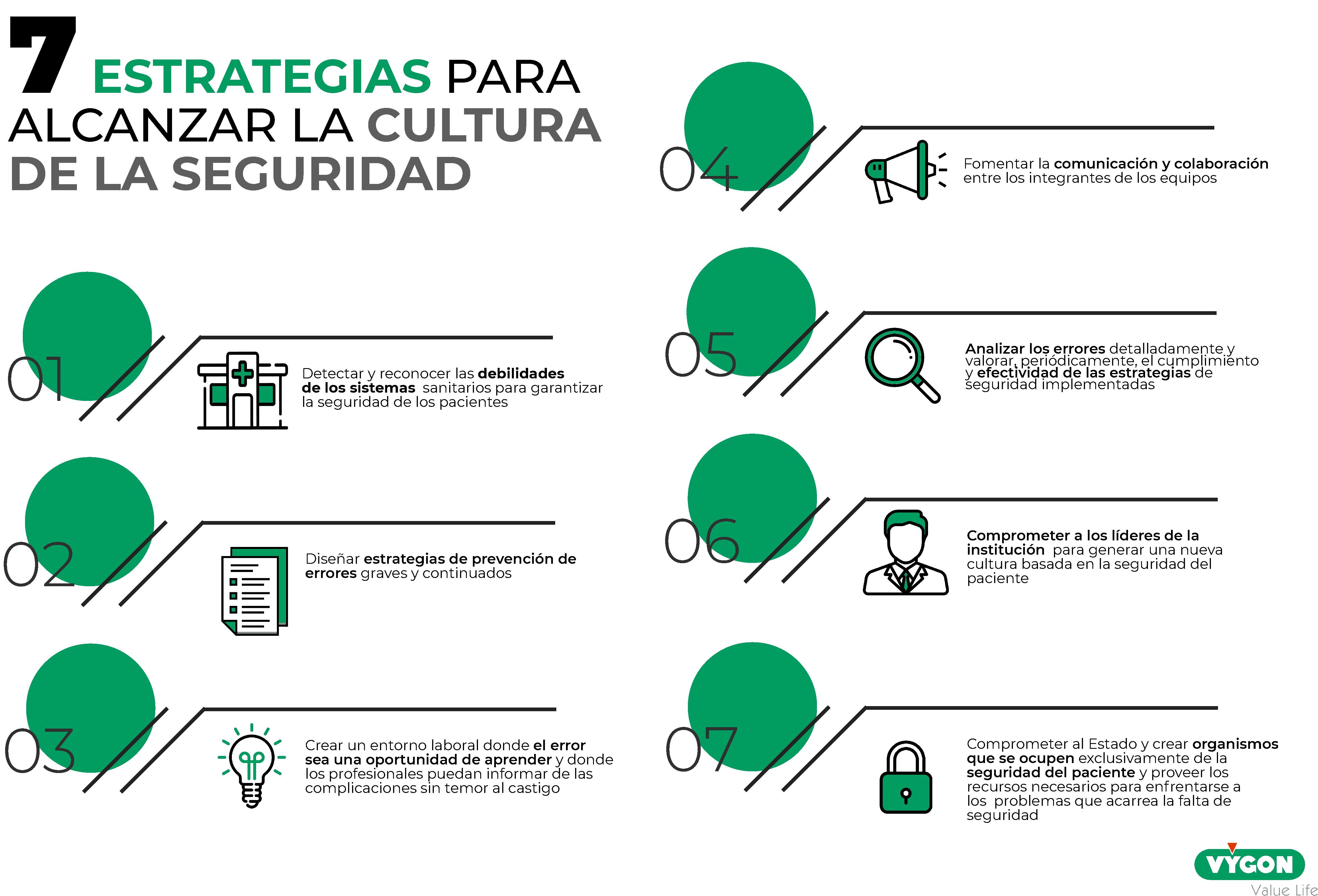 7 estrategias cultura seguridad