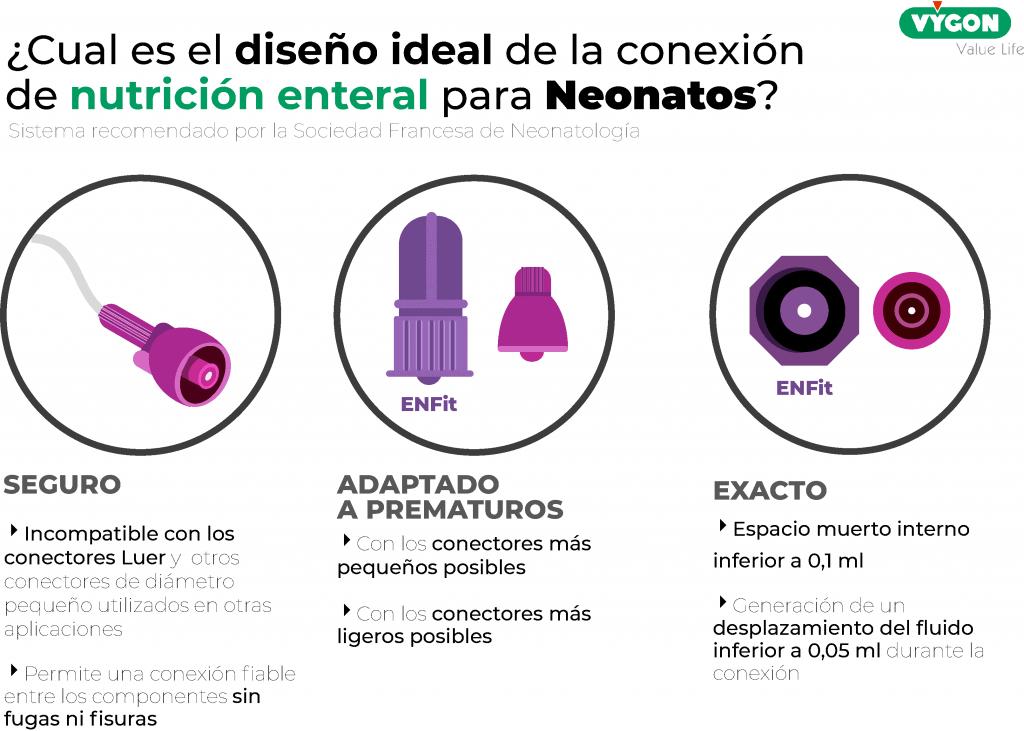 Diseño ideal para Nutrición enteral en neonatos