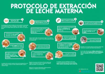 Protocolo de extracción de leche materna