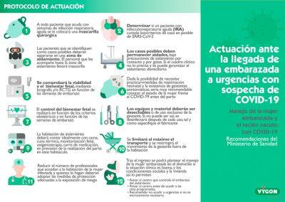 Protocolo de actuación ante la llegada de una embarazada a urgencias con sospecha de COVID-19