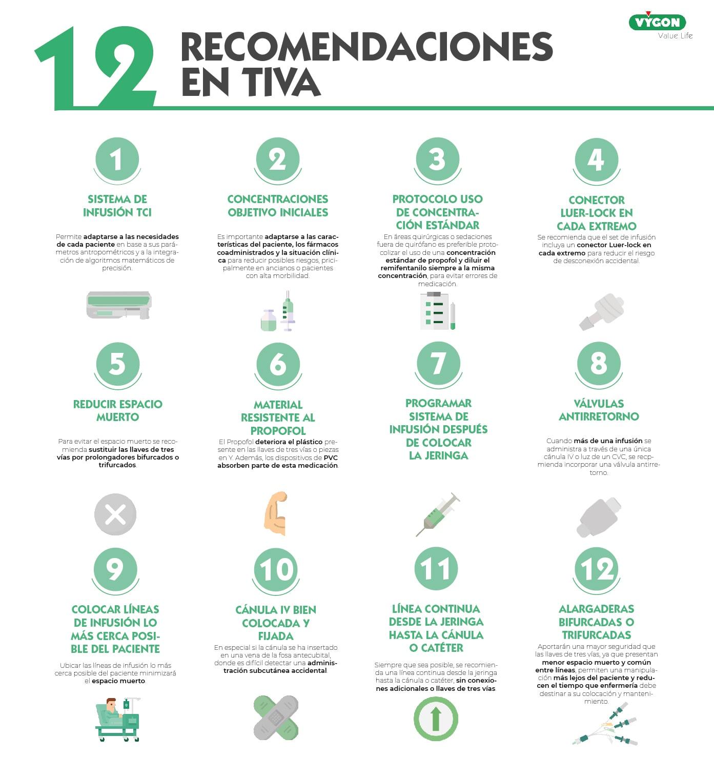 12 recomendaciones infusión TIVA