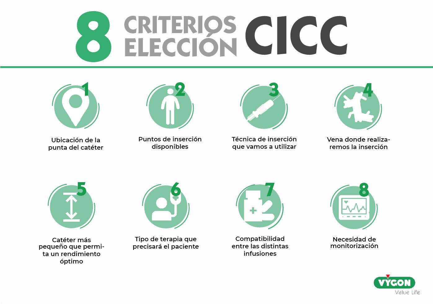 criterios elección CICC