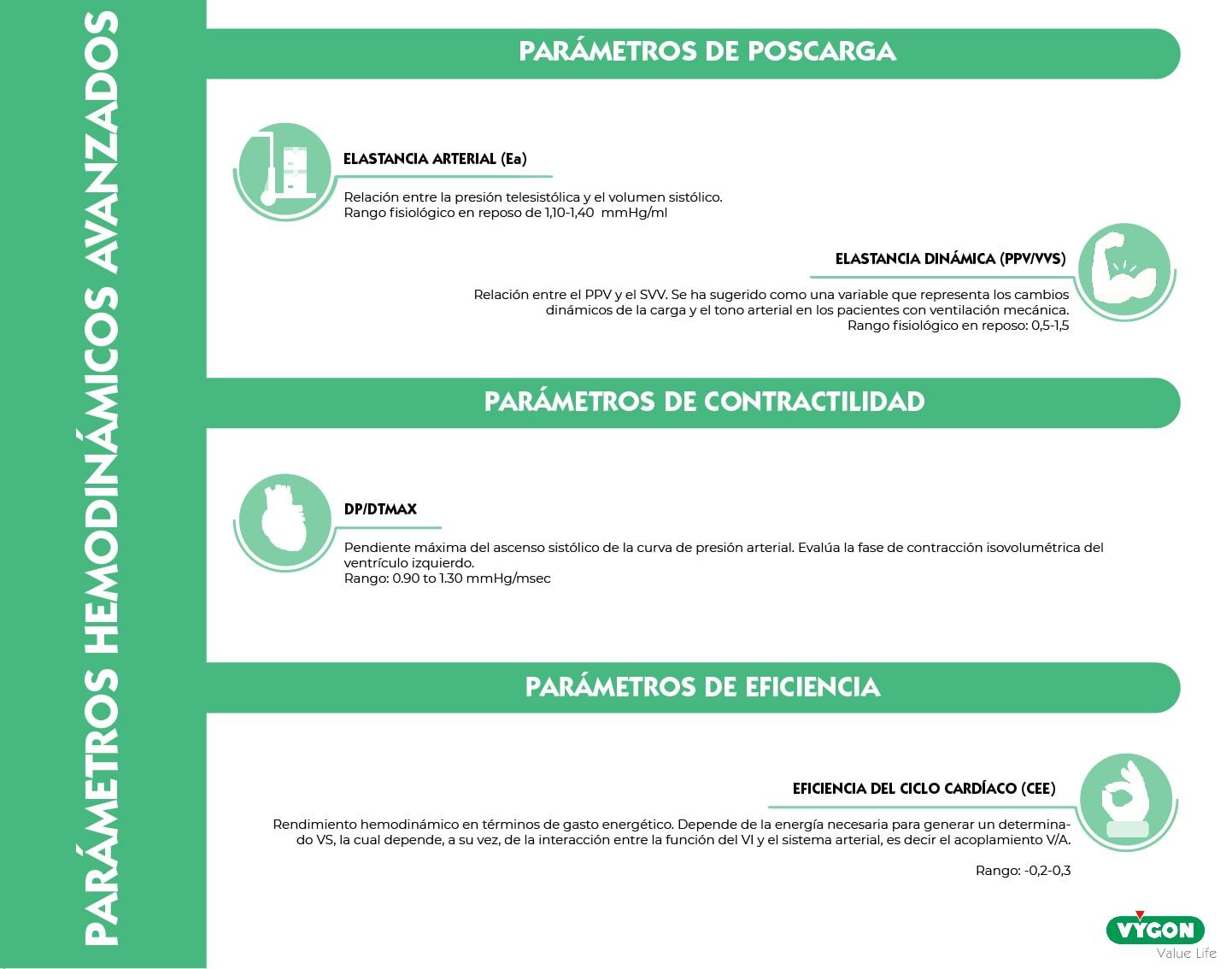 parámetros hemodinámicos avanzados
