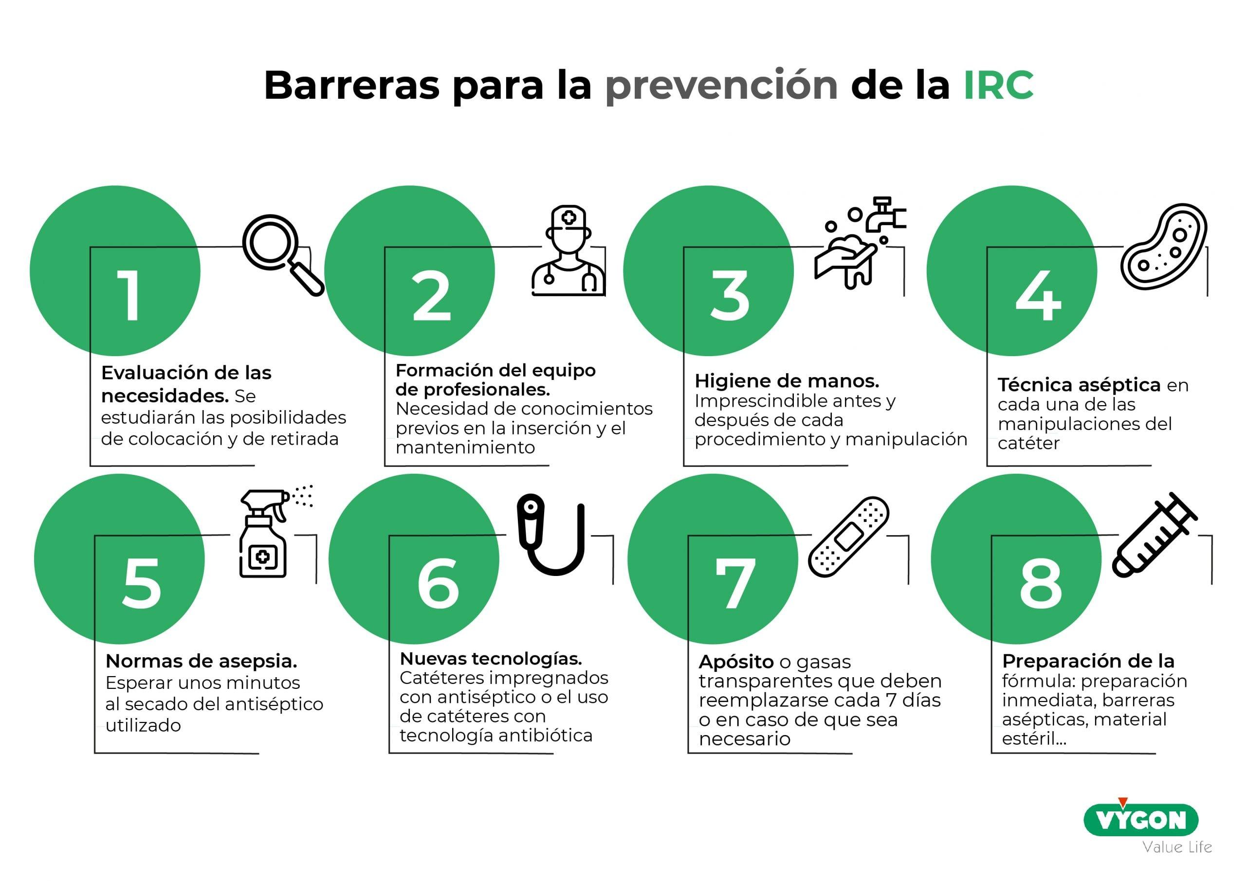 Barreras de prevención de la IRC