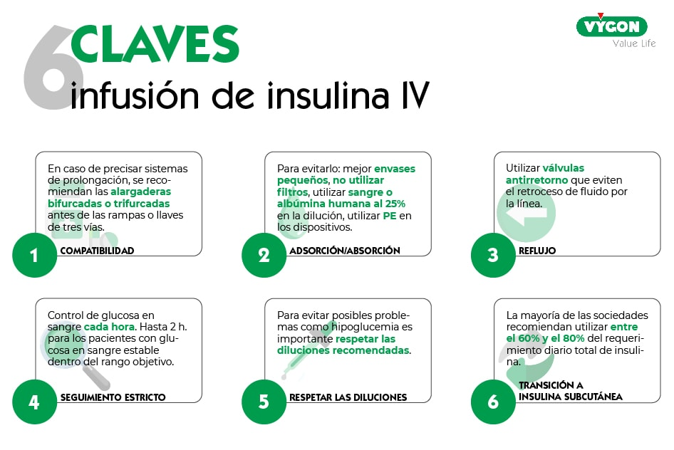 6 claves infusion insulina