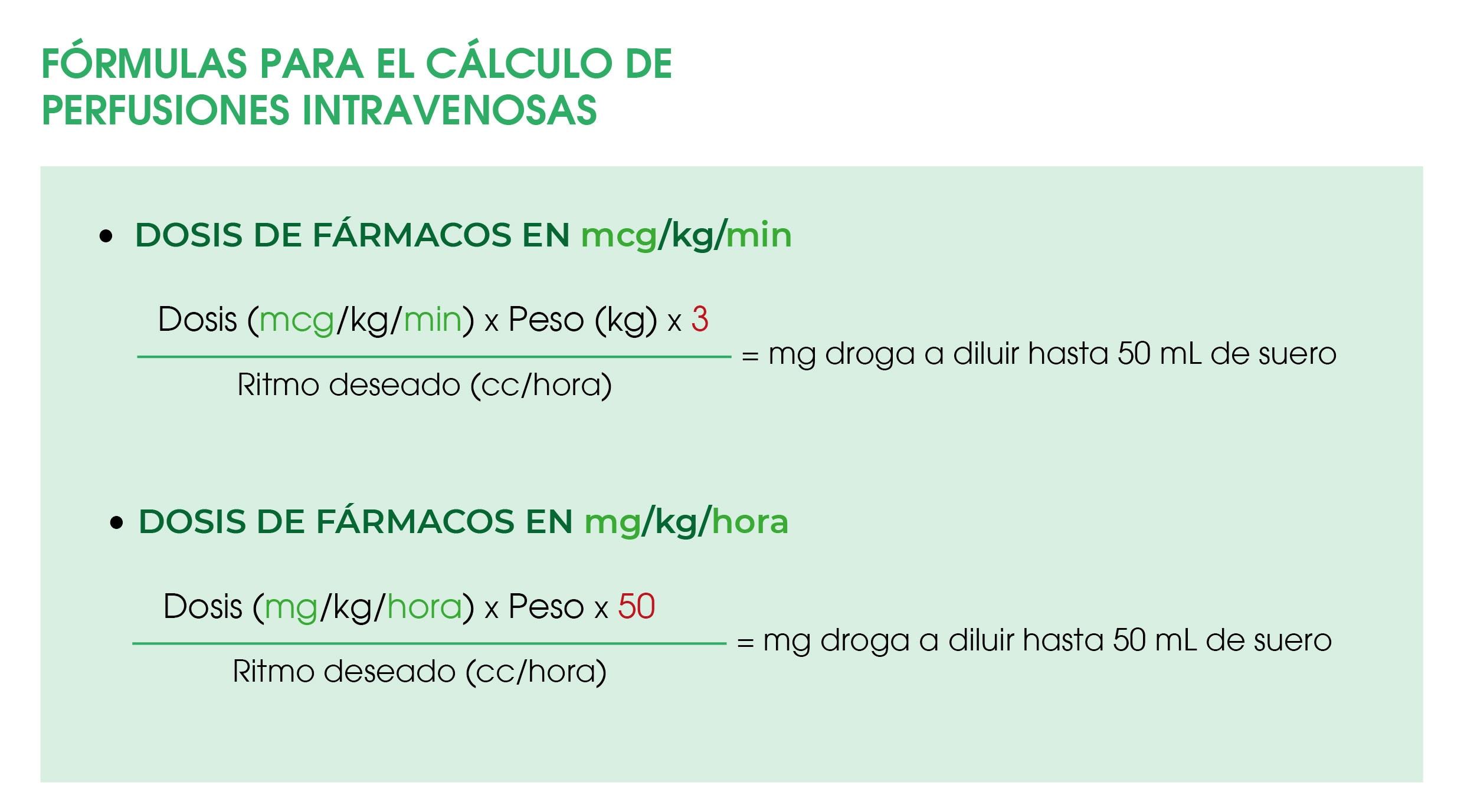 Fórmulas cálculo perfusiones intravenosas