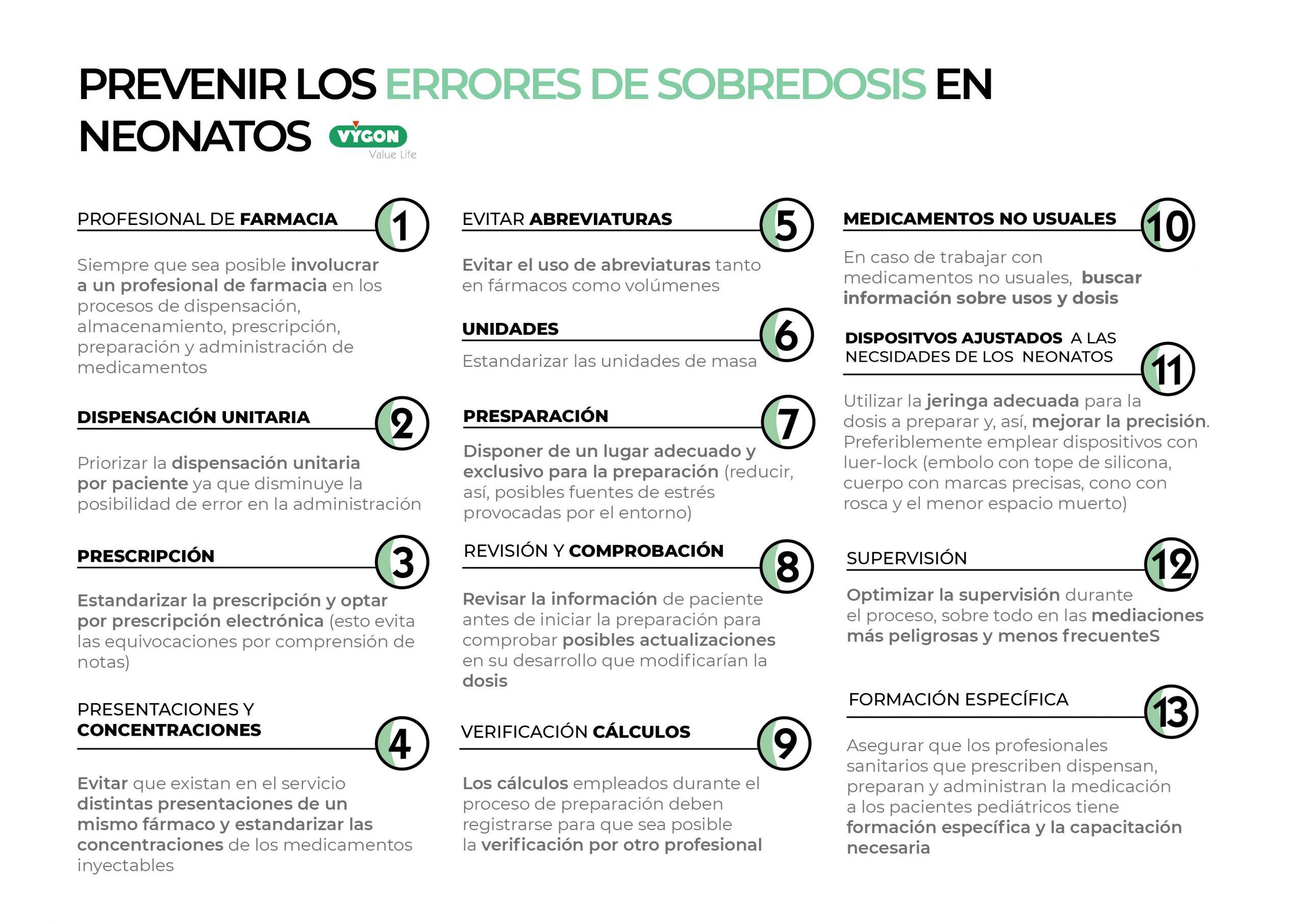 PREVENIR SOBREDOSIS Neonatos