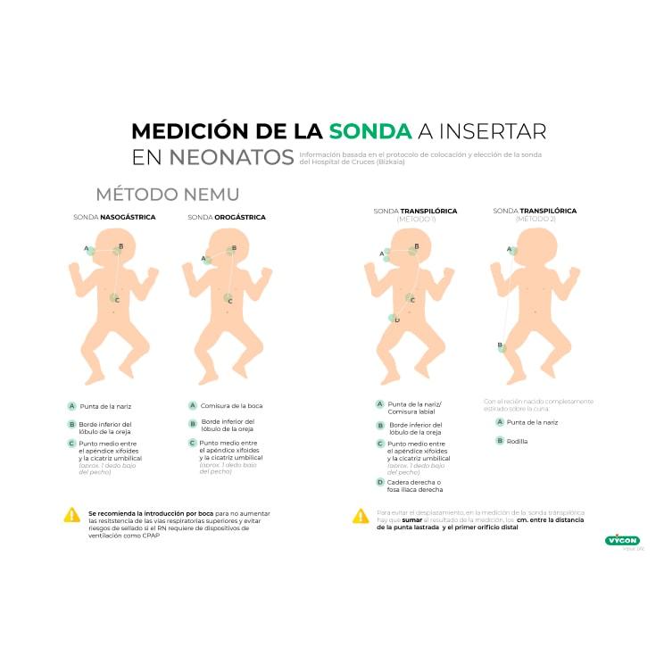 Medición-de-la-sonda-a-insertar-en-neonatos