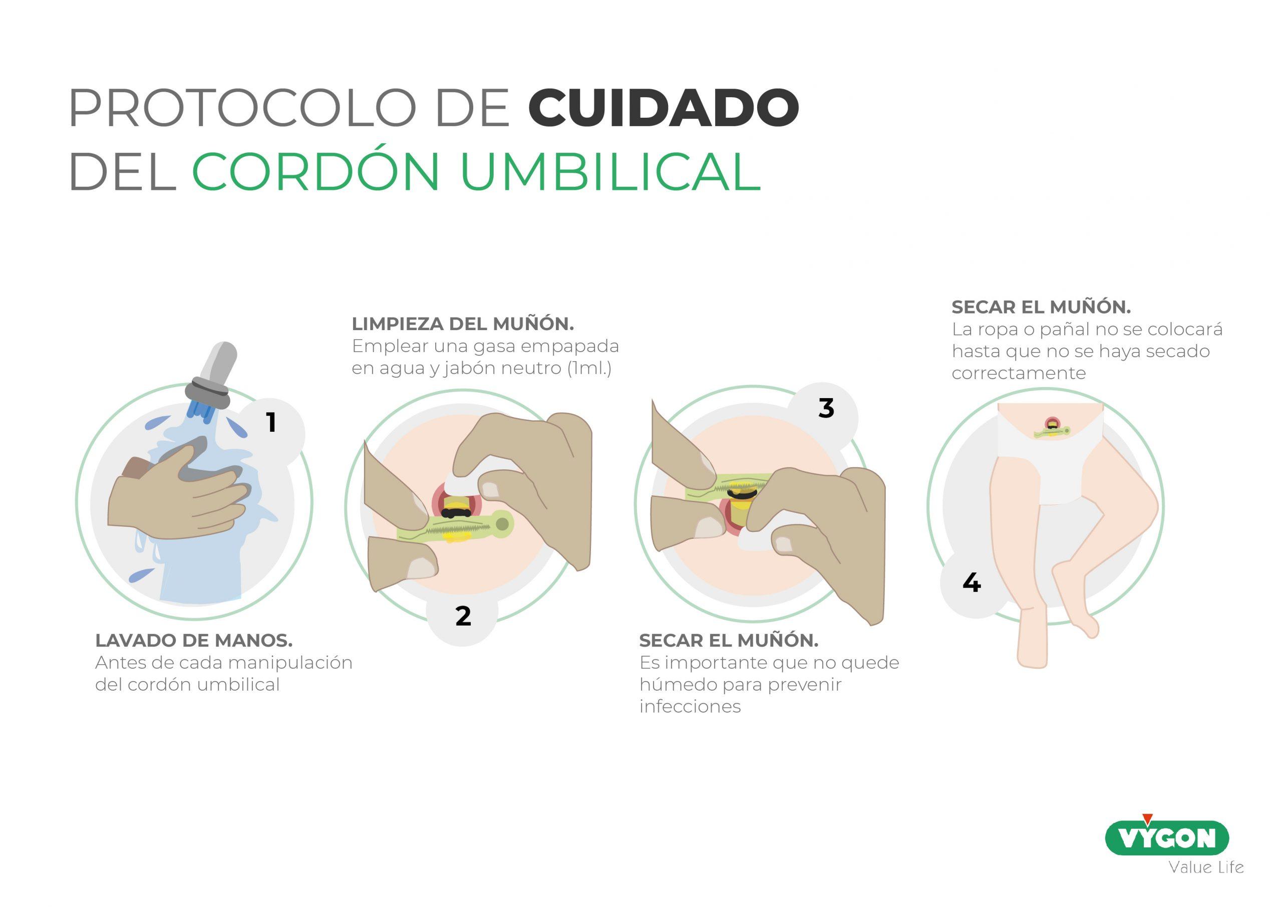 Protocolo limpieza cordón umbilical