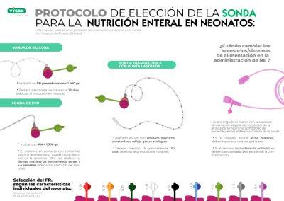 Protocolo para la elección de la sonda para la nutrición enteral en neonatos