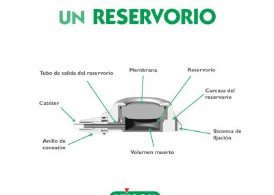 Componentes de un reservorio