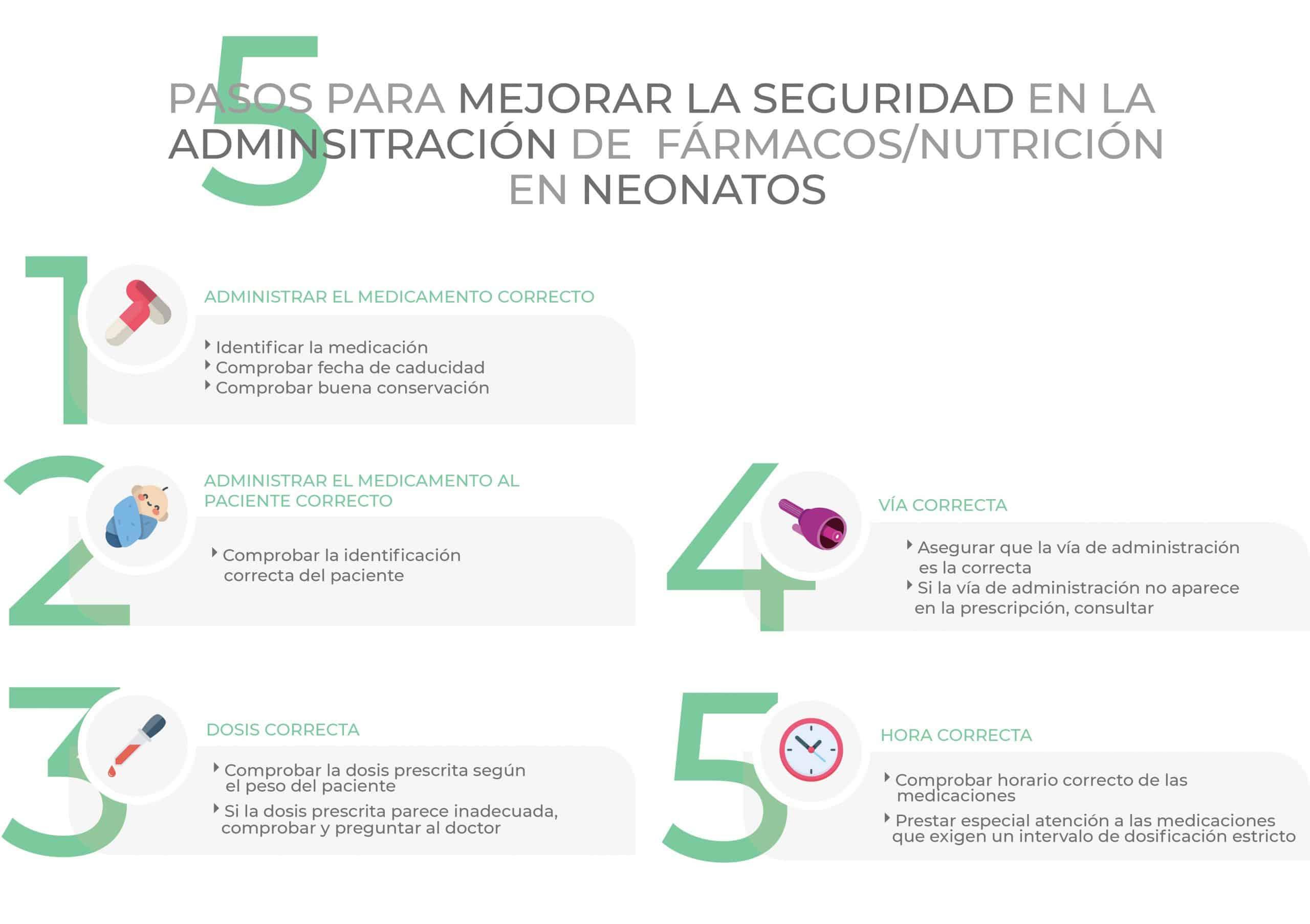 5 pasos administración segura