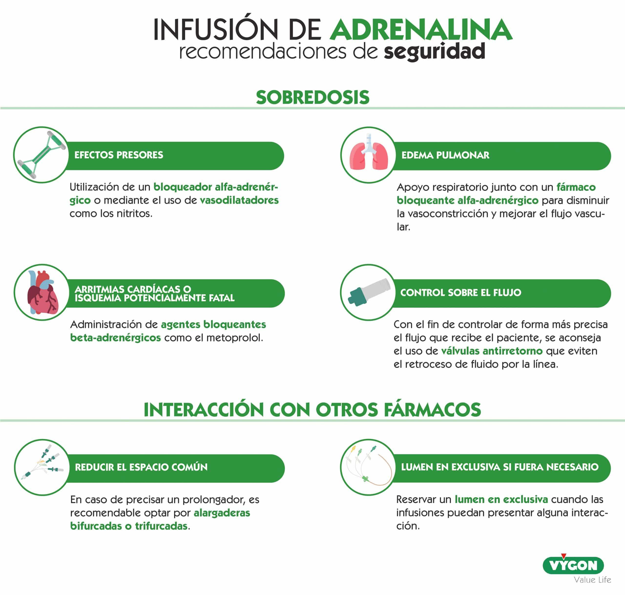 claves infusión adrenalina