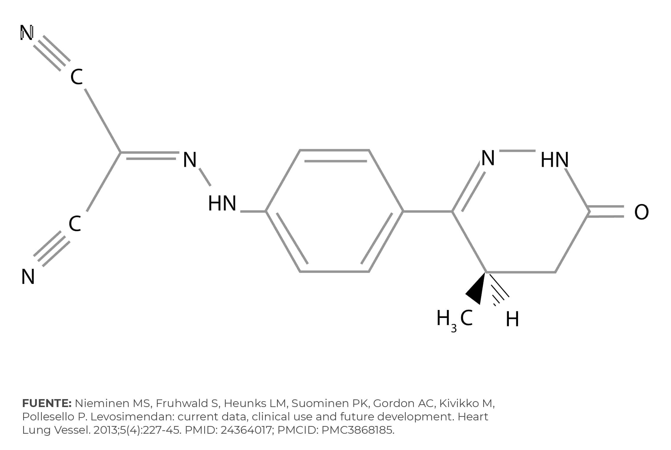Figura 2: Molécula de Levosimendán [14].