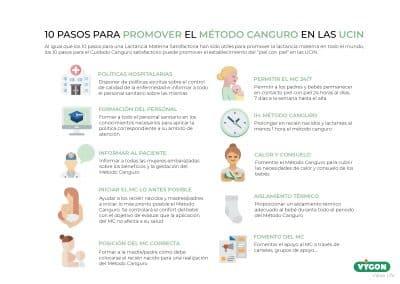 10 pasos para promover el Método Canguro en las UCIN
