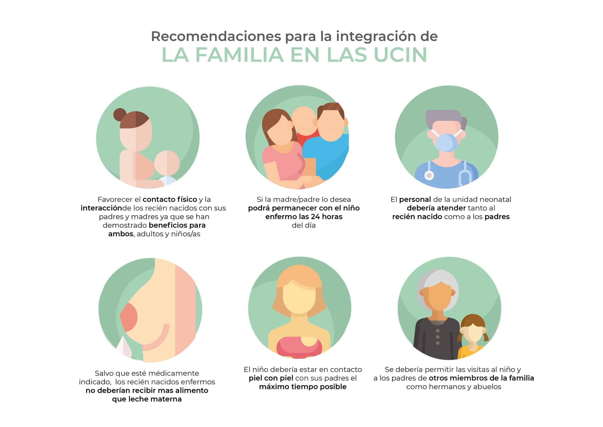 Recomendaciones integración de los padres
