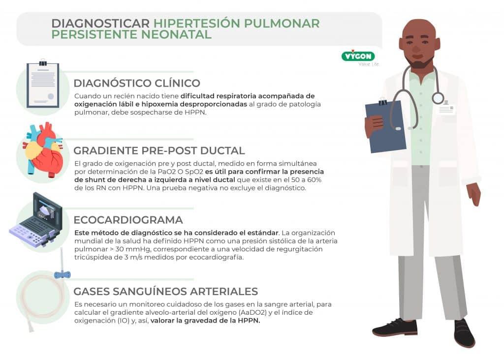 Diagnosticar la hipertensión pulmonar persistente neoantal