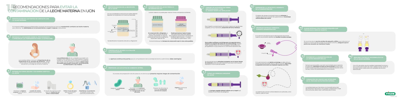 15 recomendaciones para evitar contaminación lactancia materna