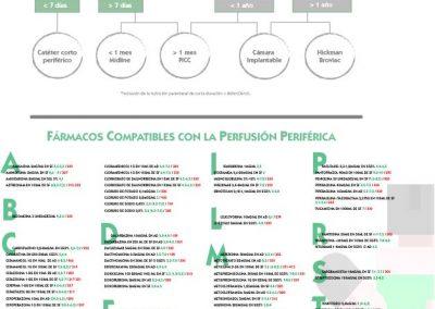 Póster árbol de decisión de accesos vasculares y tabla de fármacos