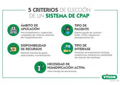 5 criterios de elección de un sistema de CPAP